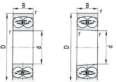 Self-Aligning Ball Bearing D 150-1100mm