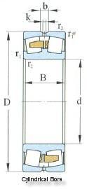 Spherical Roller Bearing D 55-110mm