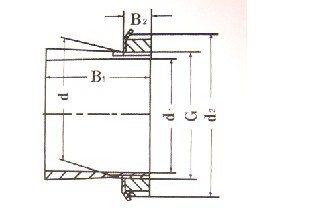 H Series D1=12-45mm