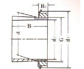 H Series D1=50-85mm