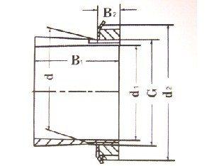 H Series D1=90-135mm